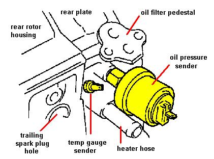 Help with Cluster Coolant Gauge Wiring | FD Owners Club - FDOCFD Owners Club - FDOC