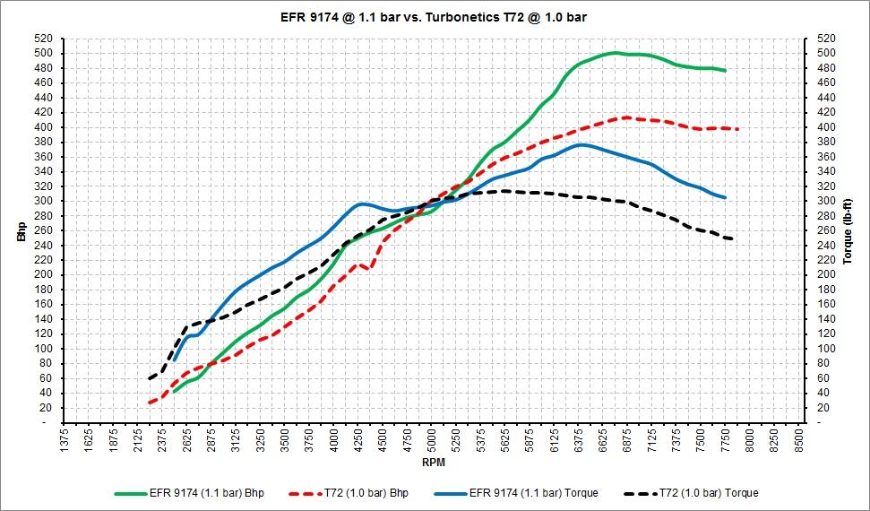 EFR 9174 vs. T72.jpg